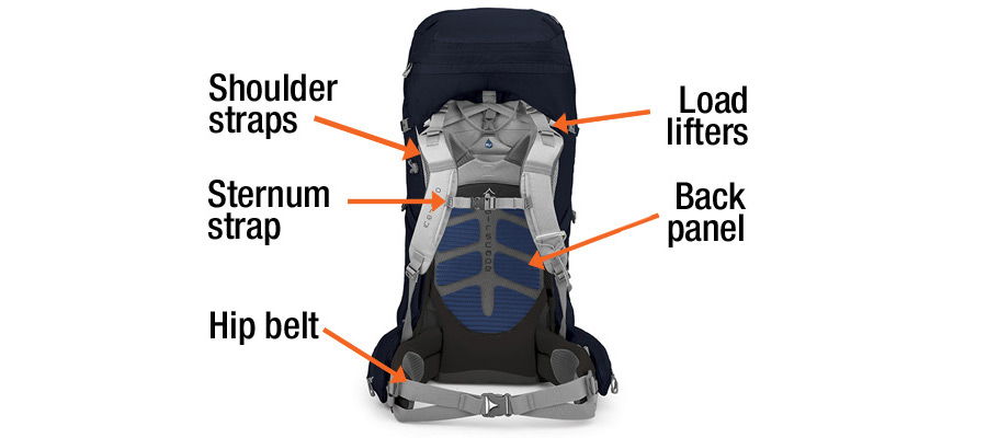 rucksack features diagram