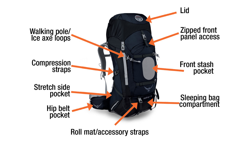 rucksack features at front