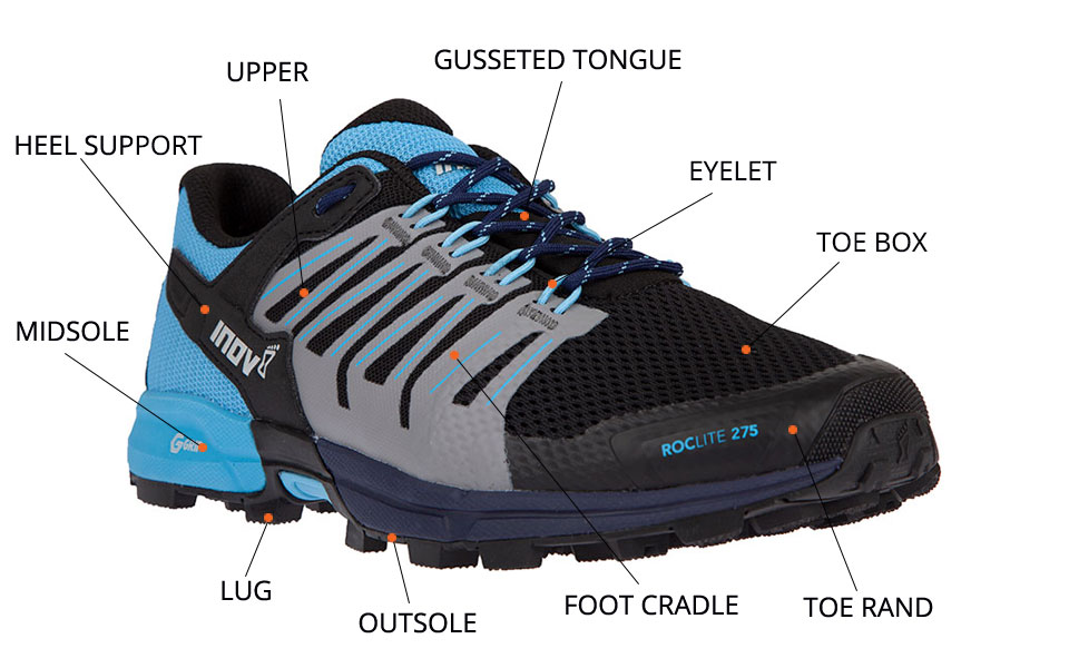 huge discount 338f3 3c328 anatomy of a trail shoe ...