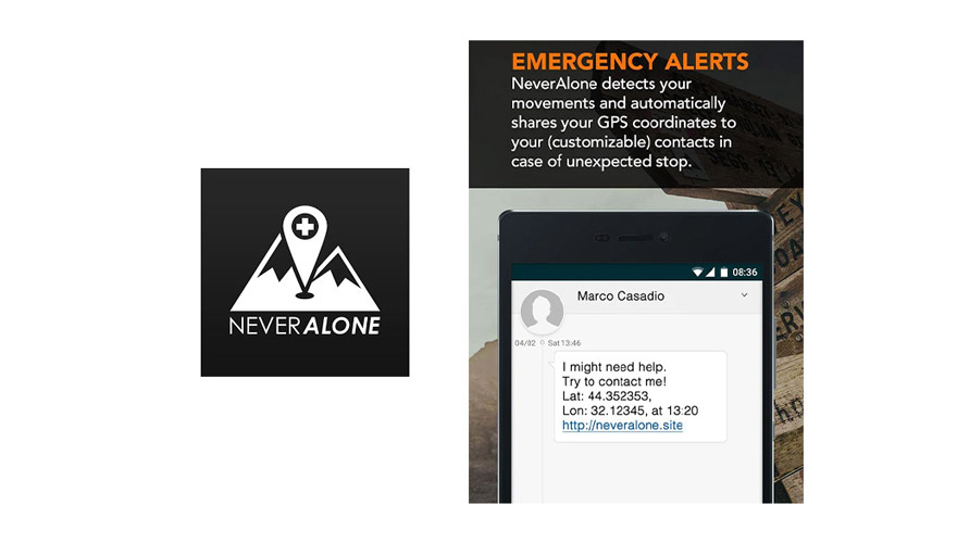 Neveralone App